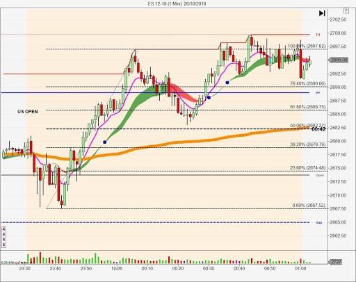 ninja trader platform trading chart example
