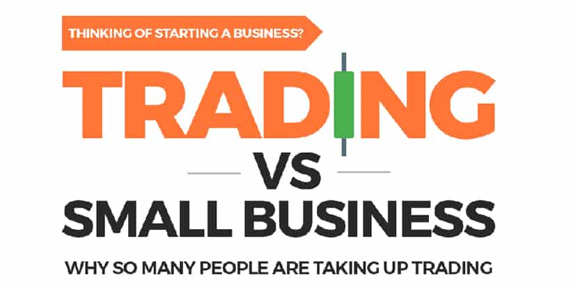Day Trading as a business vs starting a small business